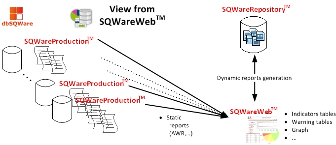 General SQWareWeb.jpg
